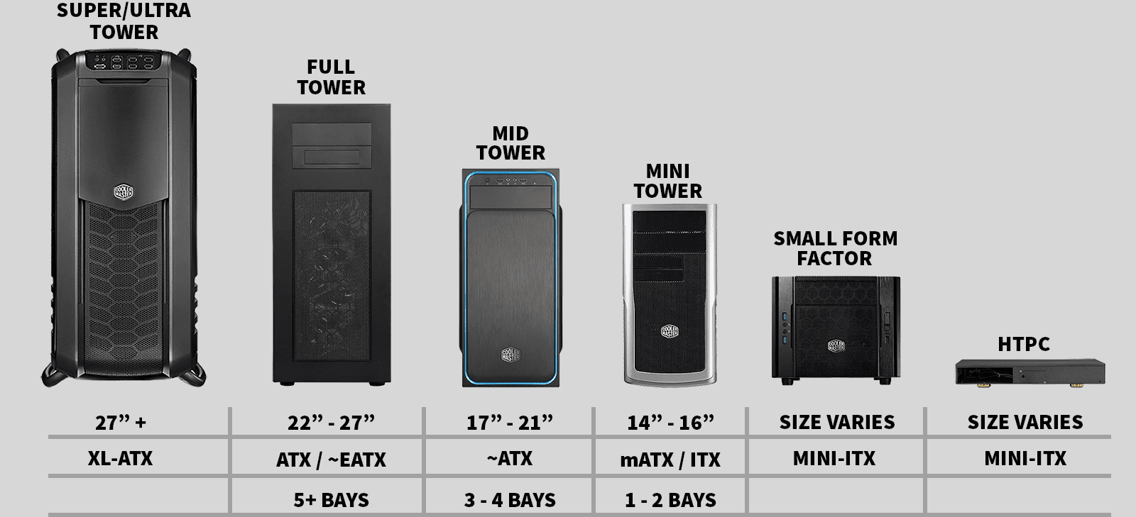different pc case dimensions